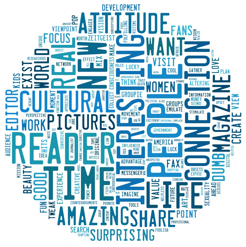 Word Cloud The Art Of Doing